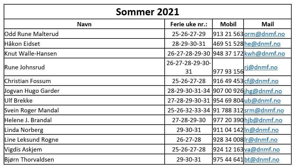 Sommer 2021 i Dnmf